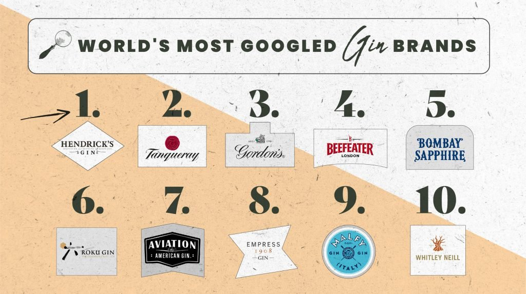 GIN-fographic_IWOOT_GIN BRANDS