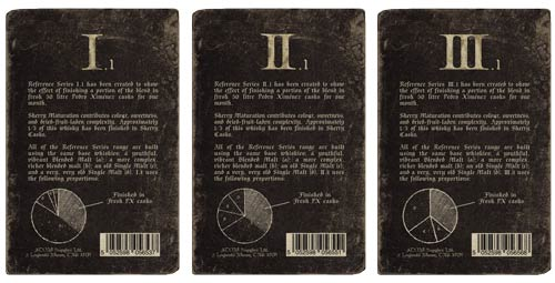 Reference Series I.1, II.1 and III.1 back labels